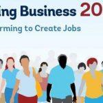 Всемирный банк перечислит Doing Business