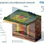Возмещение уровня добычи за счет новых запасов «Газпром нефть» составило 163%