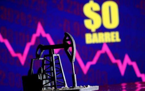 цена на нефть график