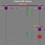 Натурные испытания в Татарстане подтвердили эффективность цифровых детекторов ОЗЗ Topaz FLISR