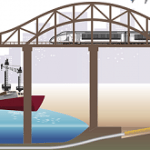 Нефтепроводы под реками проложат немецким способом